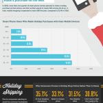 infographic holiday logistics