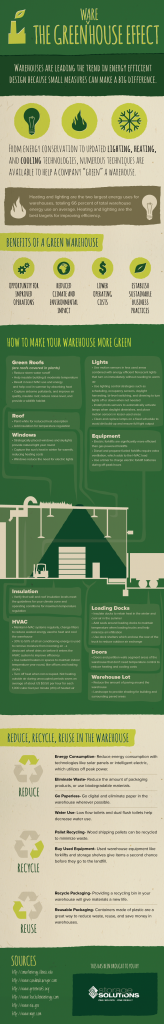 green warehouse effect