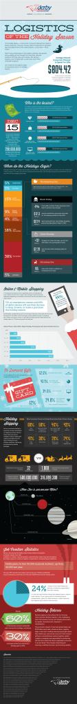infographic-xmaslogistics