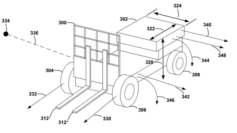 Google Forklift