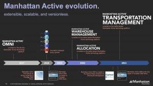 MANH Active Suite EVOLUTION